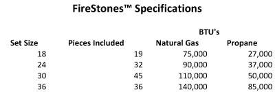 FireStones-Specs.jpg